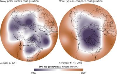 Polar Vortex Comparison - January 5, 2014 to November 14, 2013