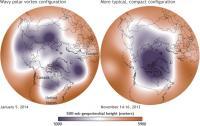 Polar Vortex Comparison - January 5, 2014 to November 14, 2013